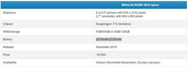 Motorola RAZR 2019 full specifications