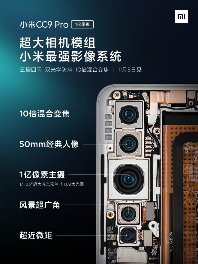 Xiaomi CC9 Pro Camera Module