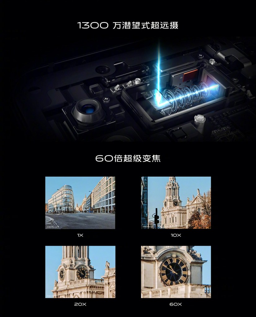Vivo X30 Pro 60x super zoom