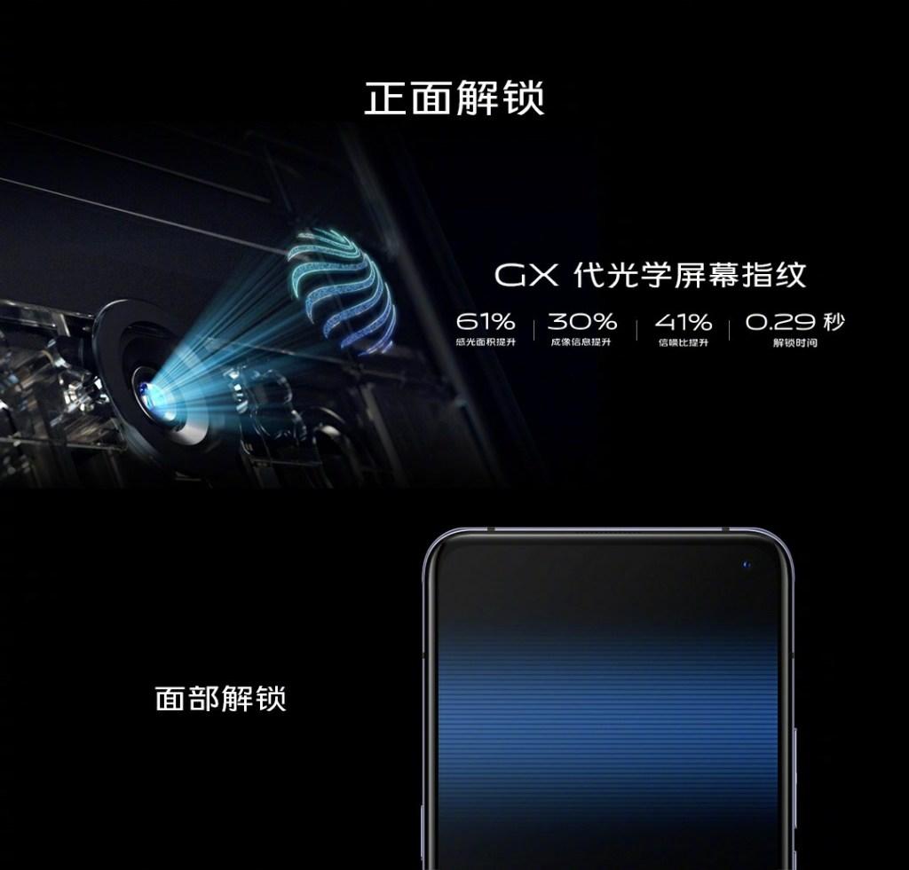 Vivo X30 Pro GX Screen Fingerprint