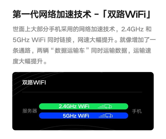 Dual WiFi Network acceleration