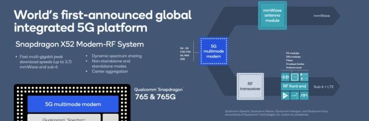 Qualcomm Snapdragon X52 Modem