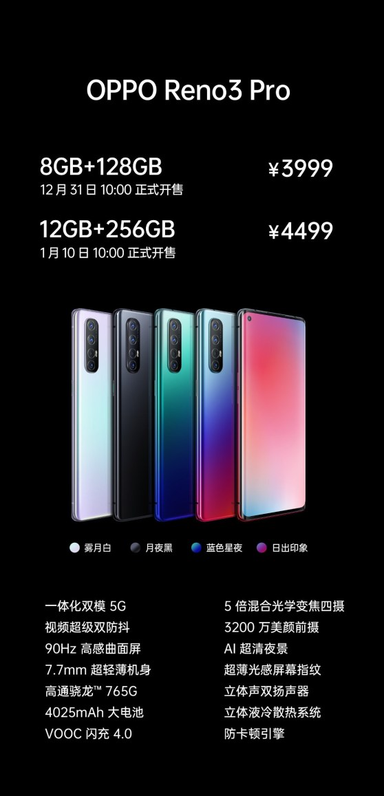 Oppo Reno3 Pro Price and Availability