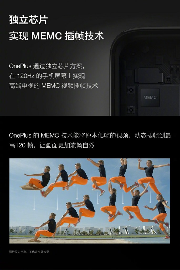 OnePlus 120Hz display Specifications