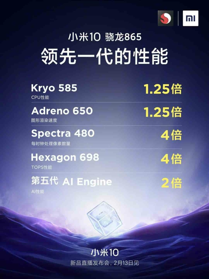 Snapdragon 865 Specifications