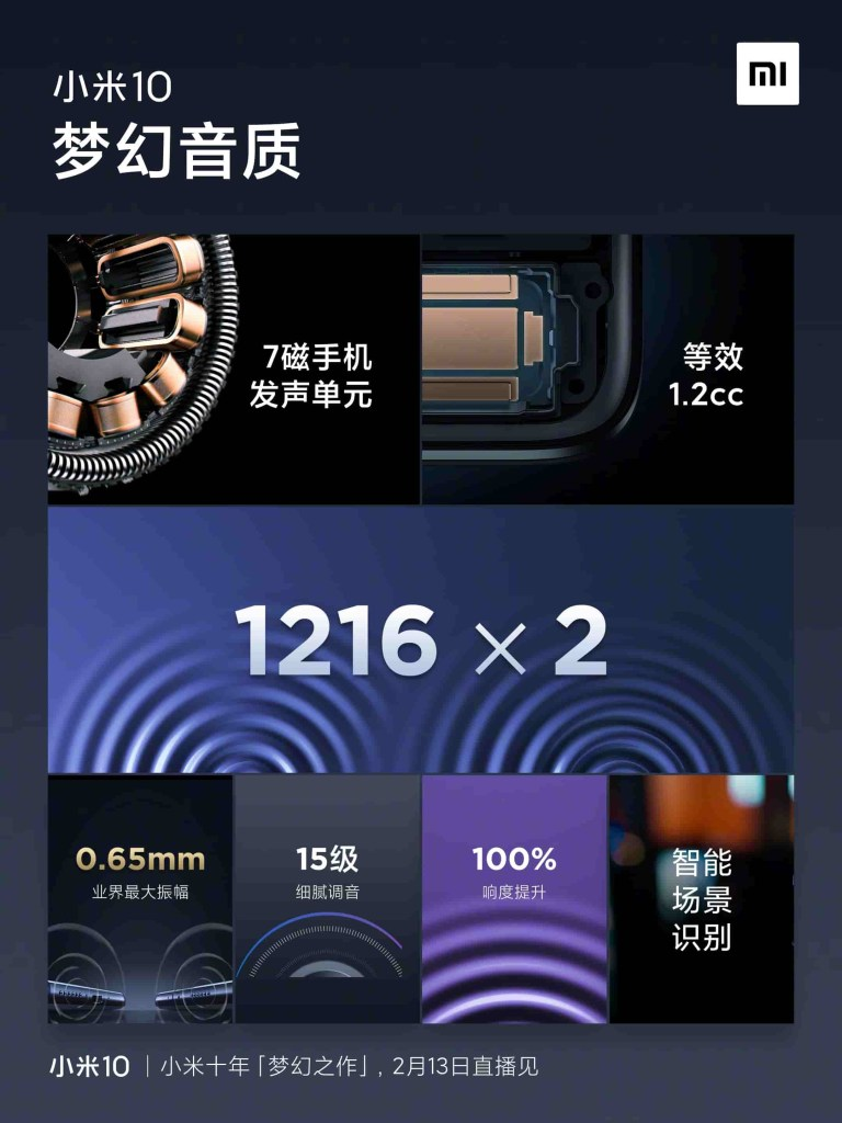 Xiaomi Mi 10 Display, Sound and Charging Technology Detailed 2