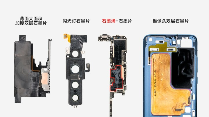 Xiaomi Mi 10 Pro Cooling Material