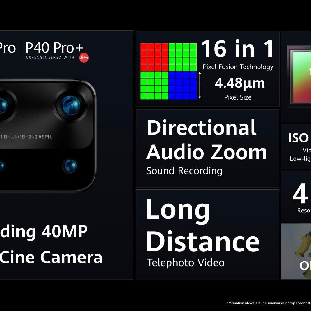 Huawei P40 Pro and Pro + Camera technology