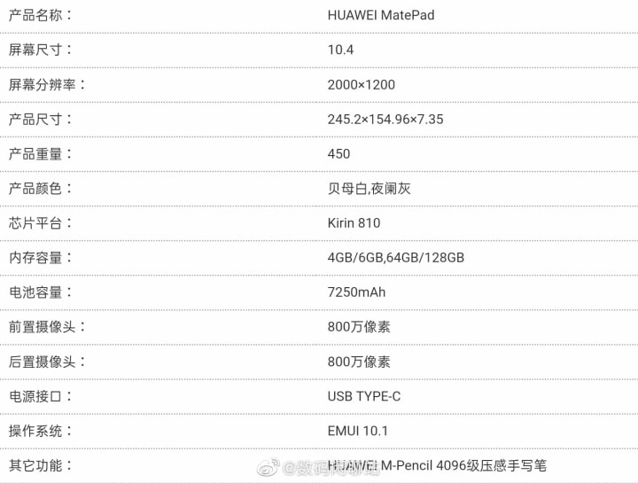 Huawei MatePad 10.4 Specification