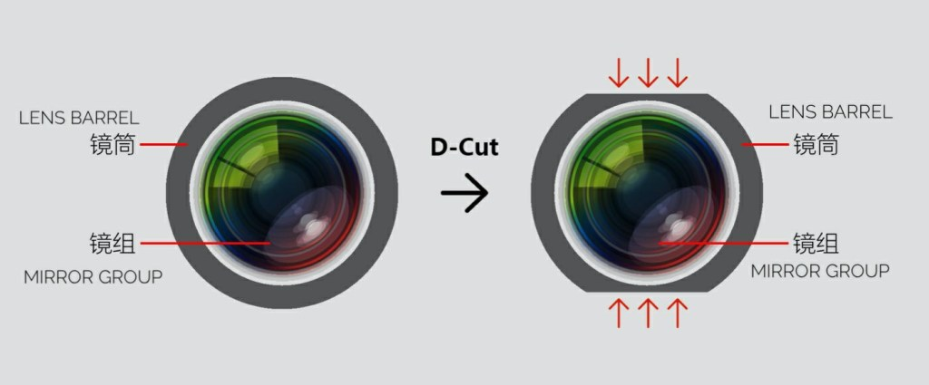 Regular periscope lens vs D-cut Periscope lens