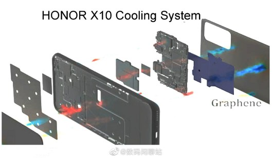 Honor X10 Internal Structure