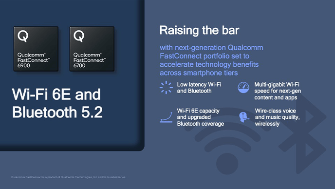 6GHz Band Qualcomm Wi-Fi 6E And Bluetooth 5.2