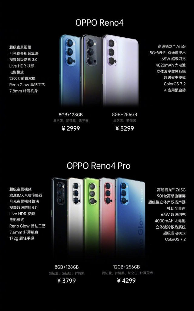 Oppo Reno4 Series Price and Specifications