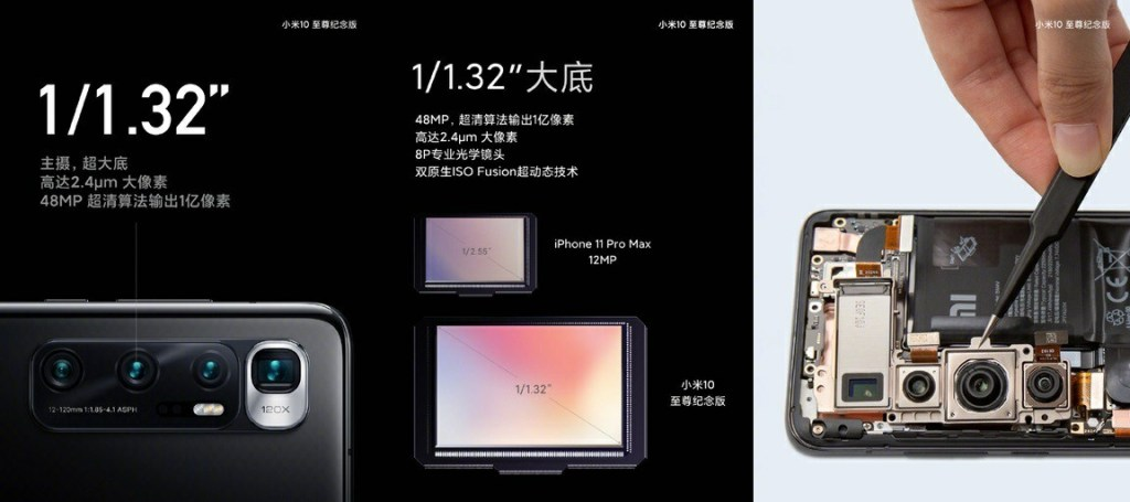 Mi 10 Ultra's OmniVision OV48C CMOS and Dual-Native ISO Technology Explained
