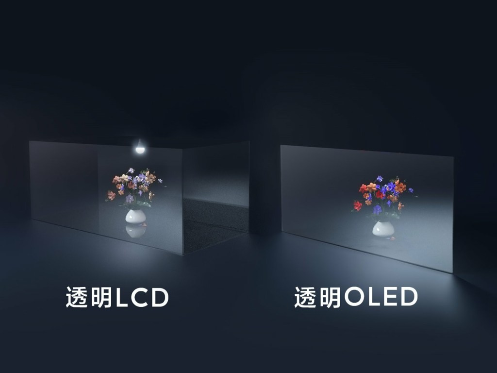 Transparent LCD depends on the light source to illuminate the screen, shaped like a box.