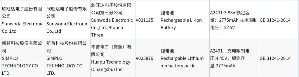 Apple iPhone 12 Battery Capacity