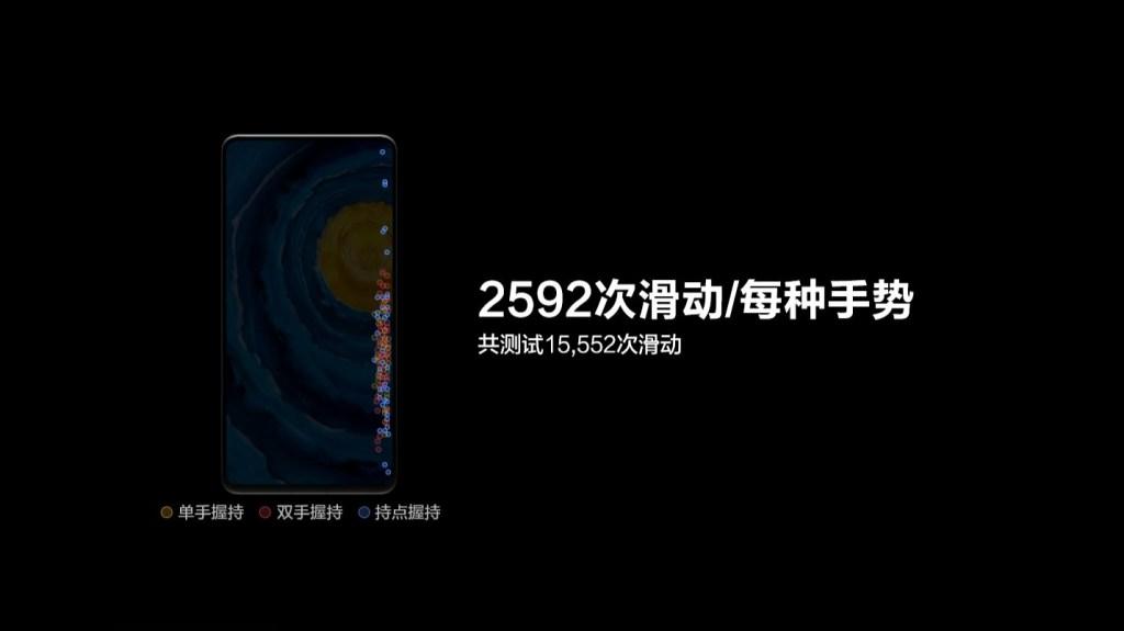 Huawei EMUI 11 global gestures
