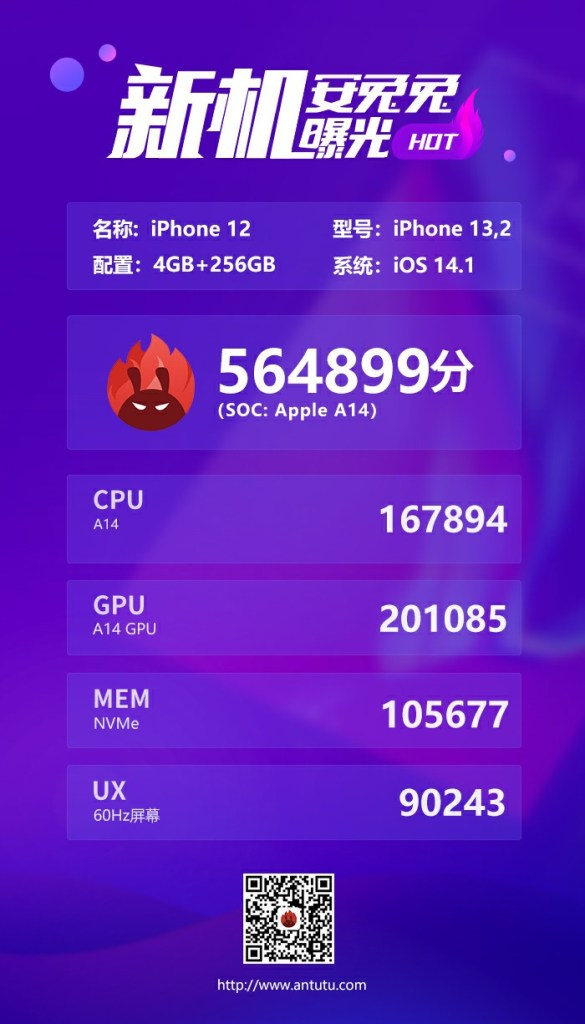 iPhone 12 Series RAM, Battery, and AnTuTu Benchmark