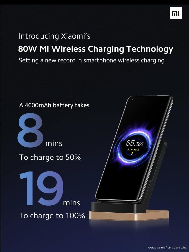 Xiaomi 80W Wireless Charging Set's New Record