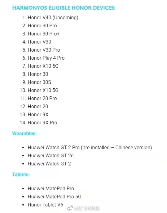 Honor Harmony OS Supported Device List