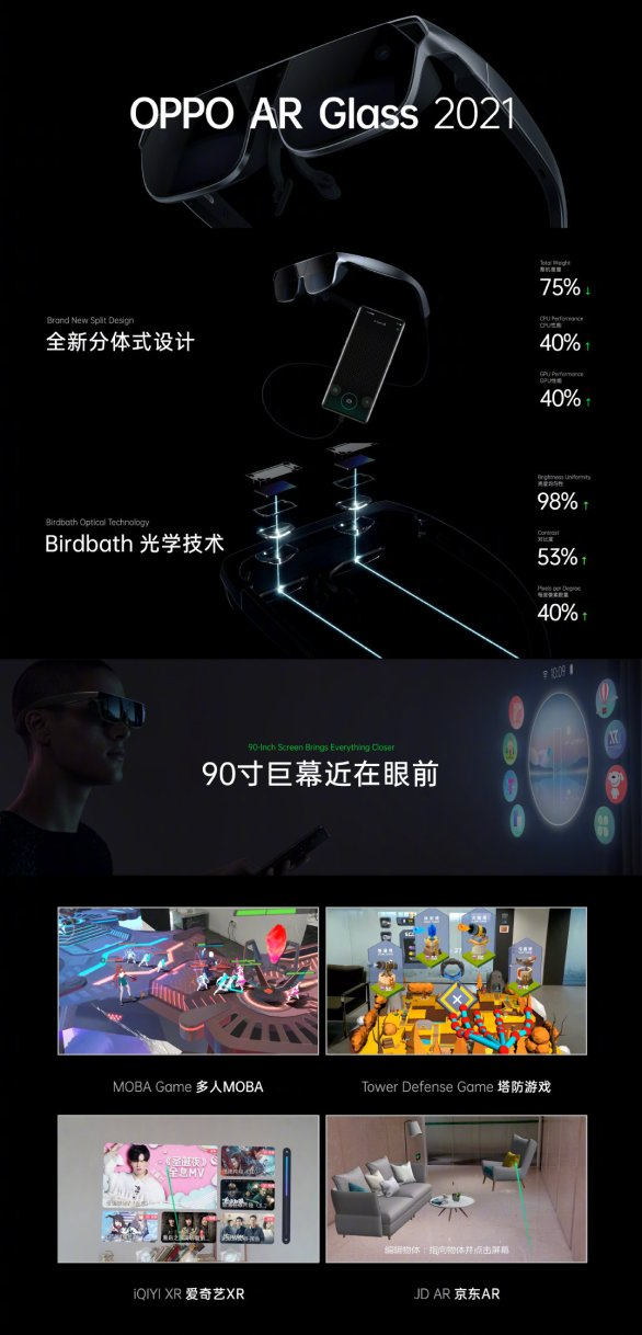 OPPO AR Glass 2021 features