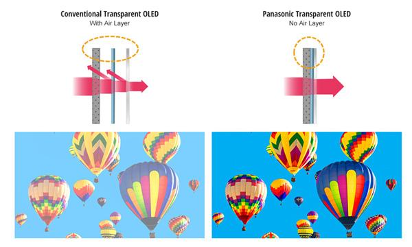 Conventional Transparent OLED Image, Panasonic Transparent OLED Image
