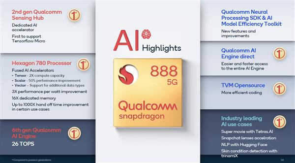 Qualcomm Snapdragon 888 AI Highlights