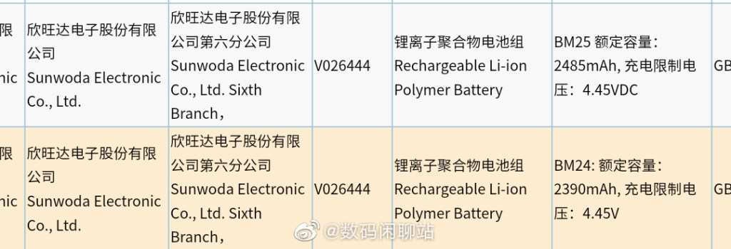 Mi 11 Series Battery And Charging