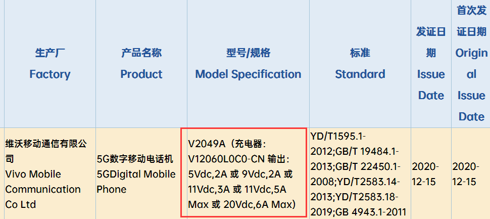 Snapdragon 888 with 120W iQOO 7 Passed The Certification
