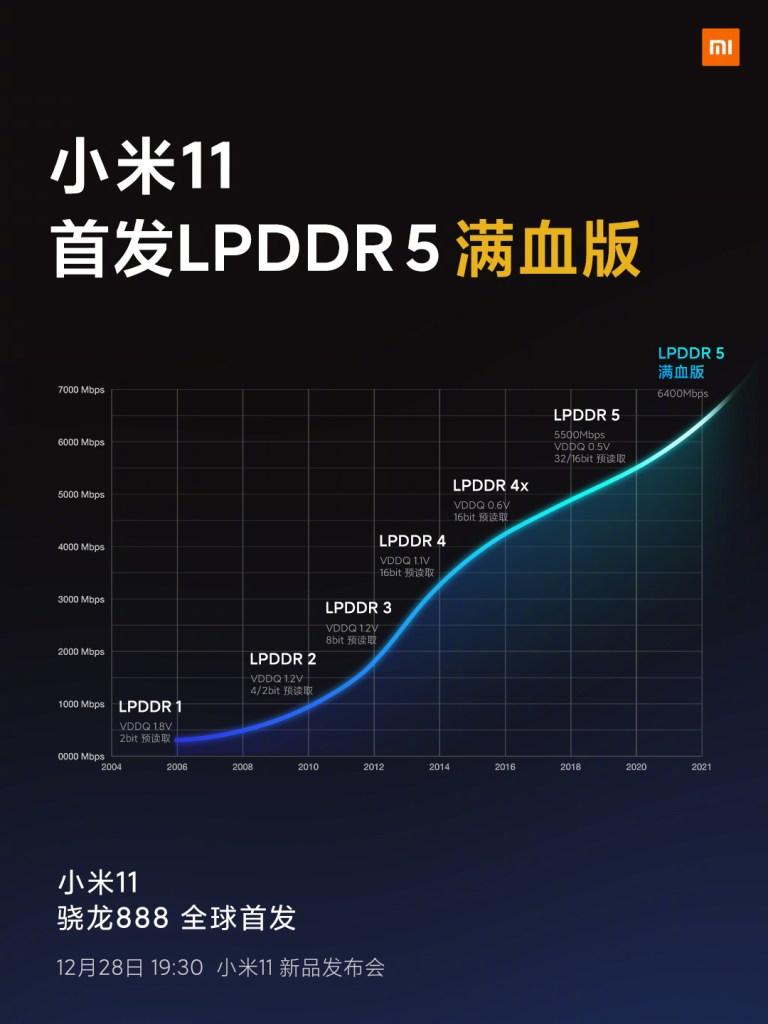 Xiaomi 11 LPDDR5 memory 6400mbps