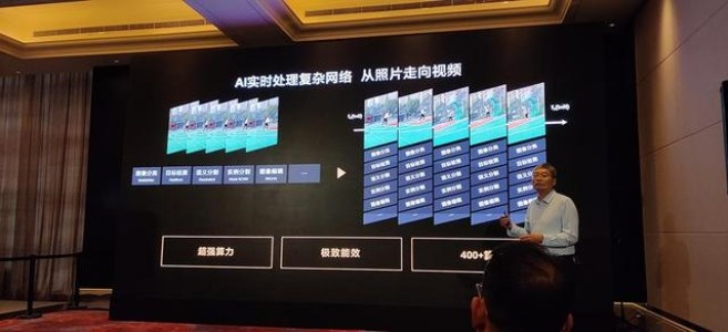 Huawei Kirin 9000 ISP+NPU Fusion Architecture