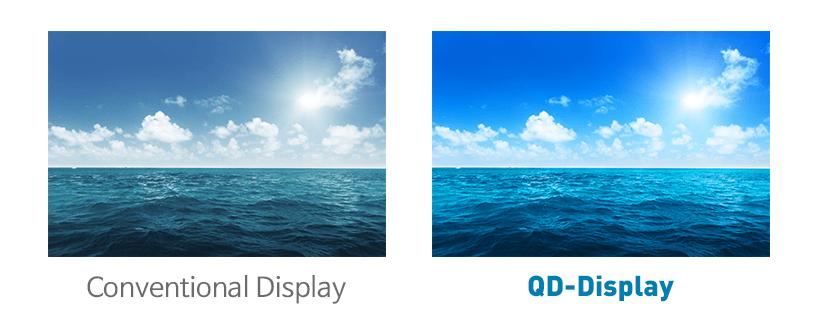 Samsung Explains Structure, Principle, and Advantages of QD Display 1