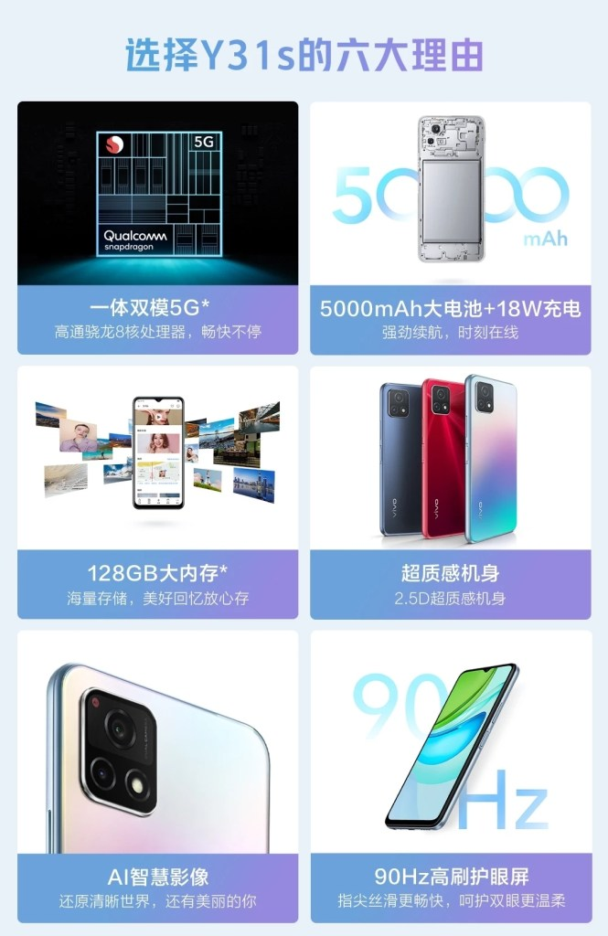 Vivo Y31s Official Now: Price and Specifications