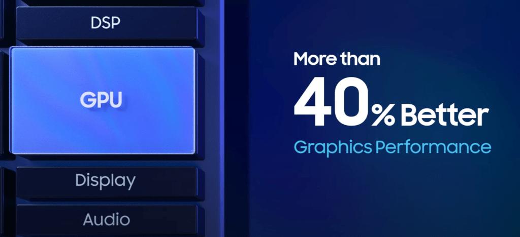 Samsung Exynos 2100 debuts