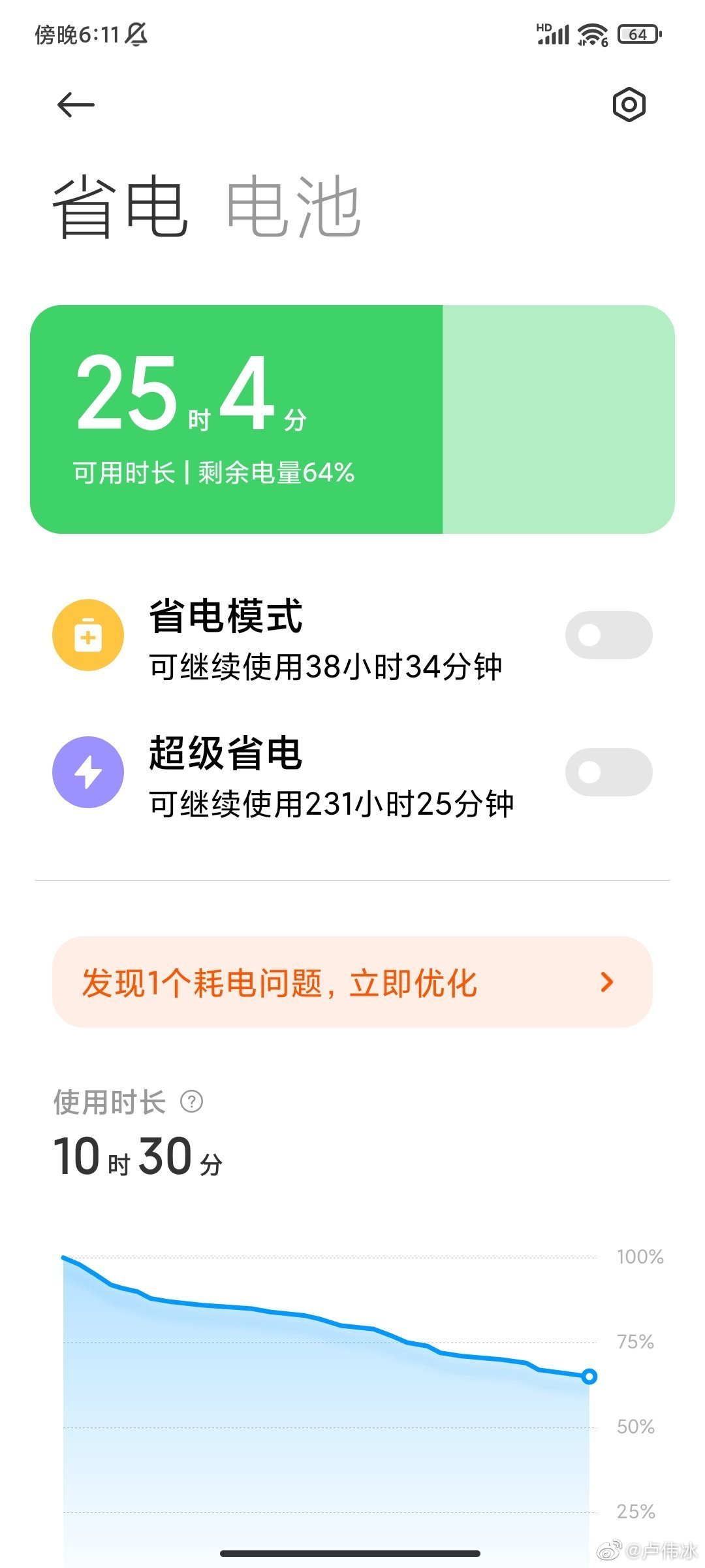 Redmi K40 Battery Life