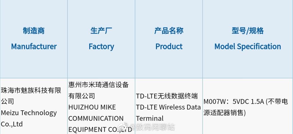 Meizu Watch M007W