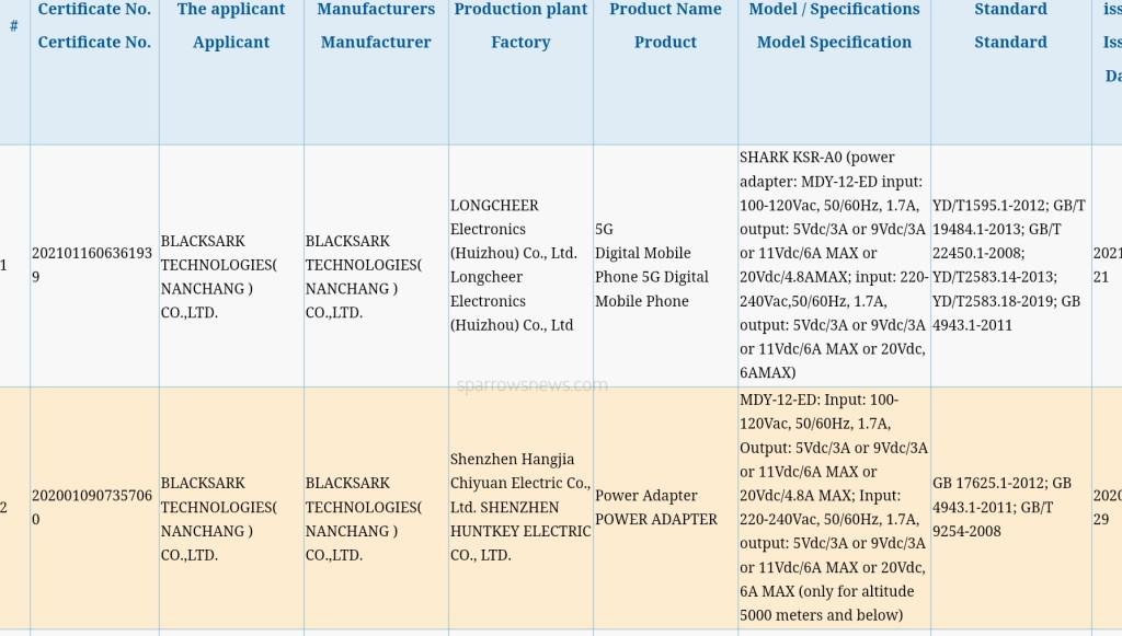 Black Shark 4 3C Certification