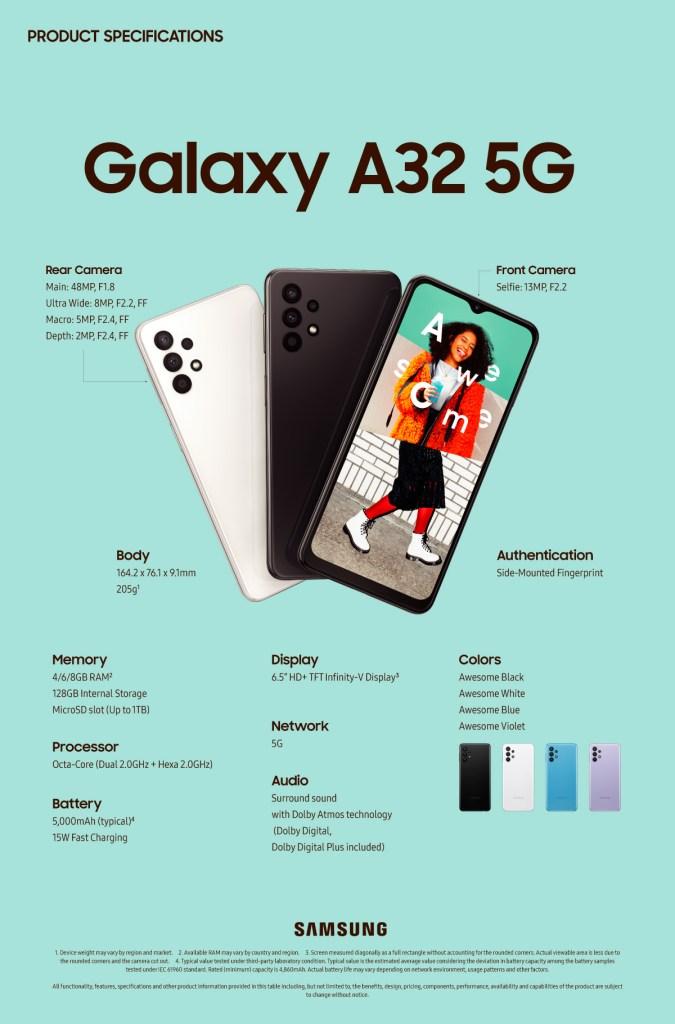 Samsung Galaxy A32 5G Infographic