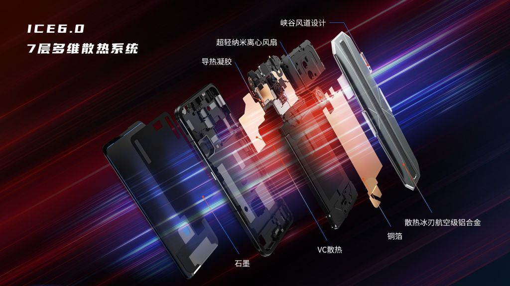 Red Magic 6 Cooling Technology Specifications Detailed, equipped with 20000 RPM centrifugal fan and several other technologies. Red Magic Watch appearance announced.