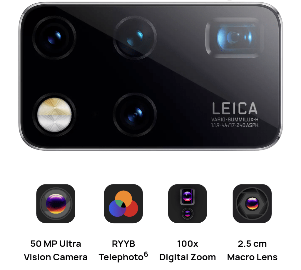 Huawei Mate X2 Camera