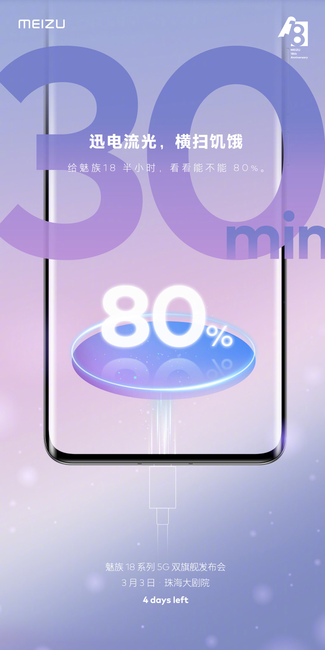 Meizu 18 charging time 80 percentage in 30 minutes