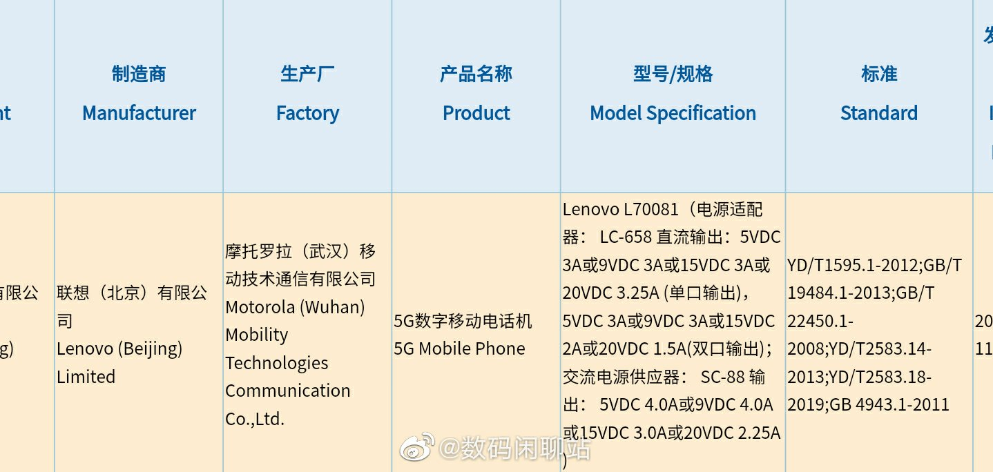 Legion Gaming Phone 2 Pro 130W Twin Turbo Fast Charging May Debuts in Lenovo's Way 1