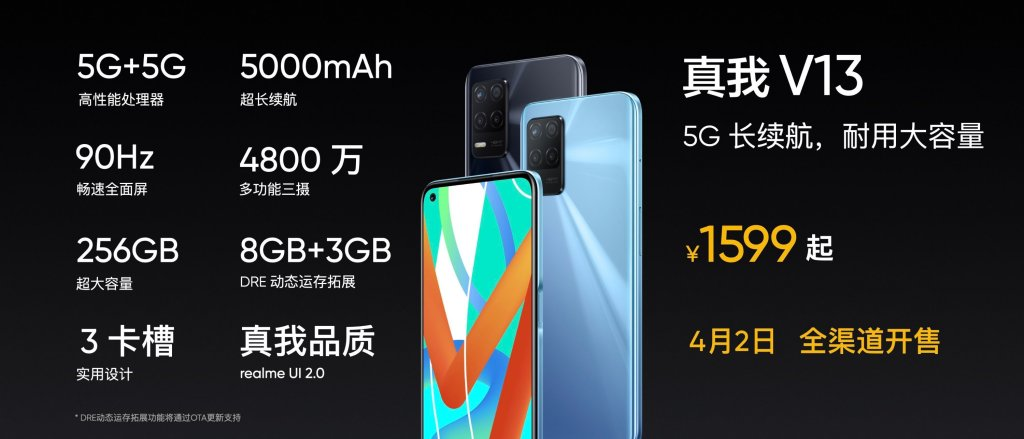 Realme V13 Price and Specifications