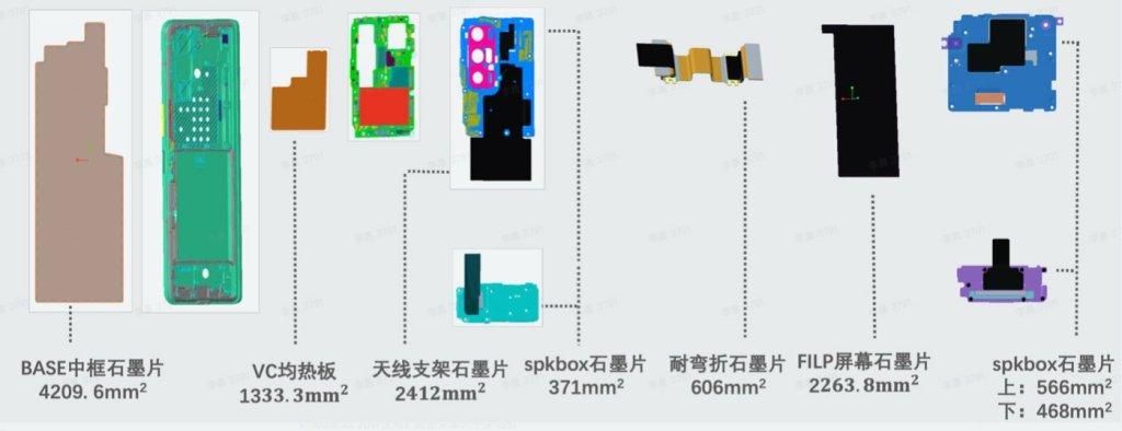 Mi Mix Fold Heat Dissipation System