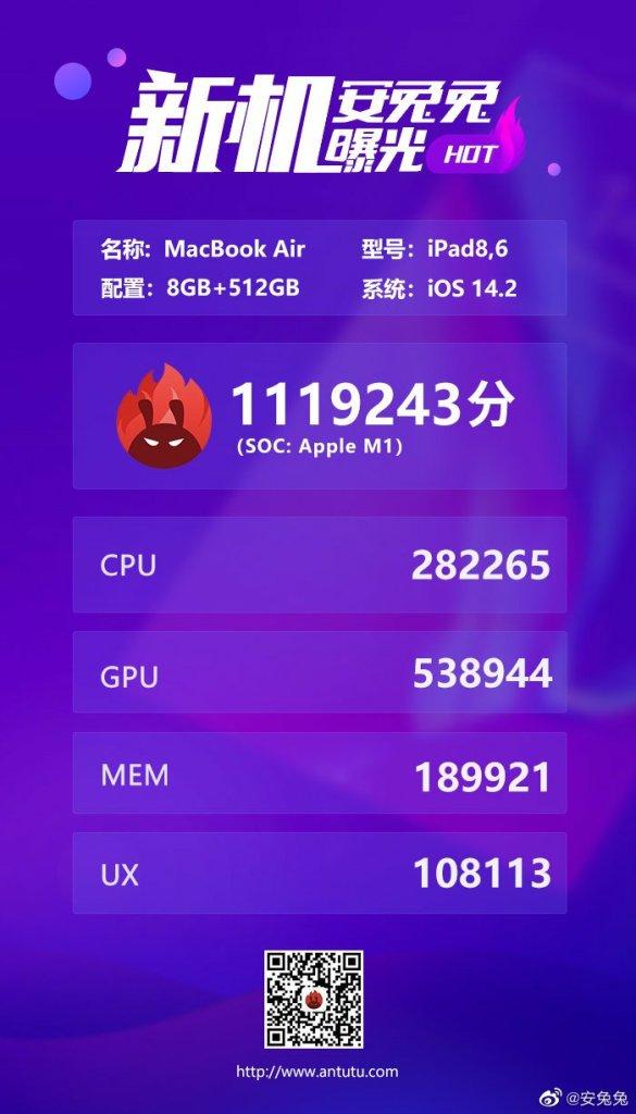 M1-equipped MacBook Air AnTuTu Benchmark score