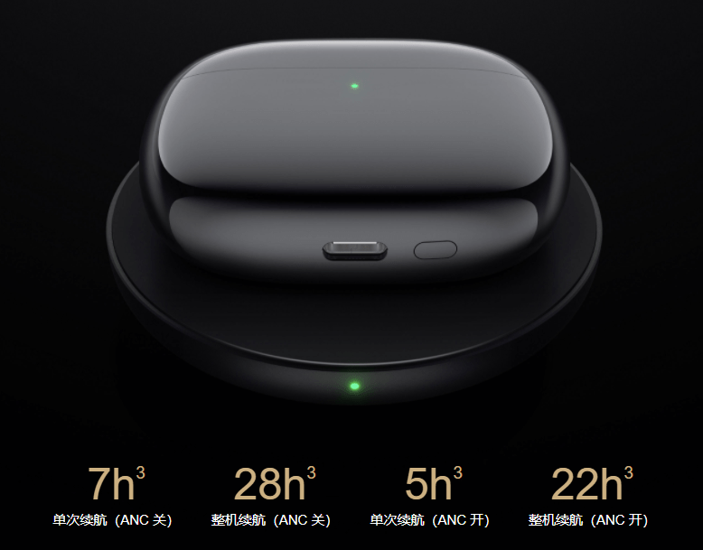 Xiaomi FlipBuds Pro Price and Specifications