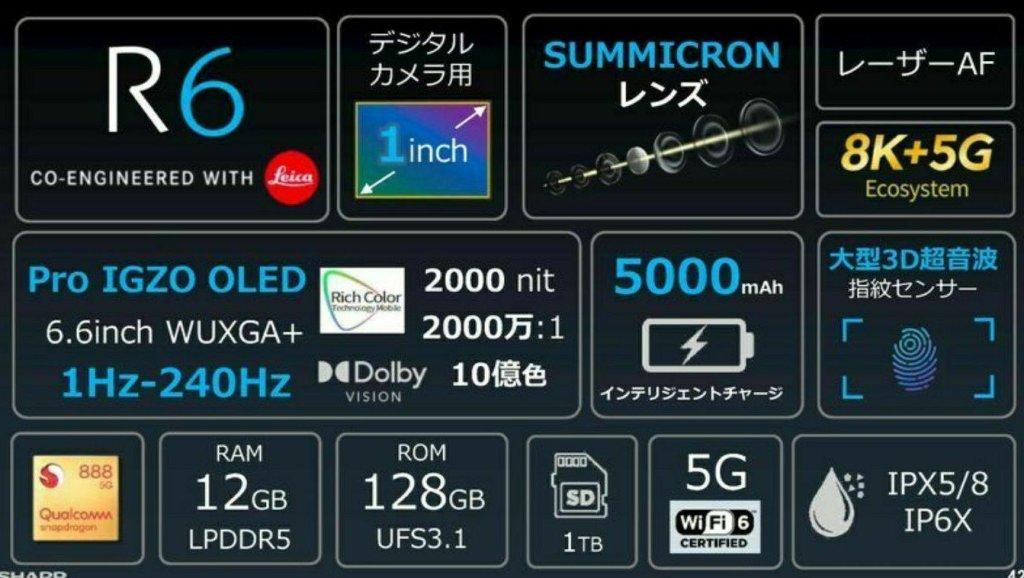 Sharp AQUOS R6 Specifications