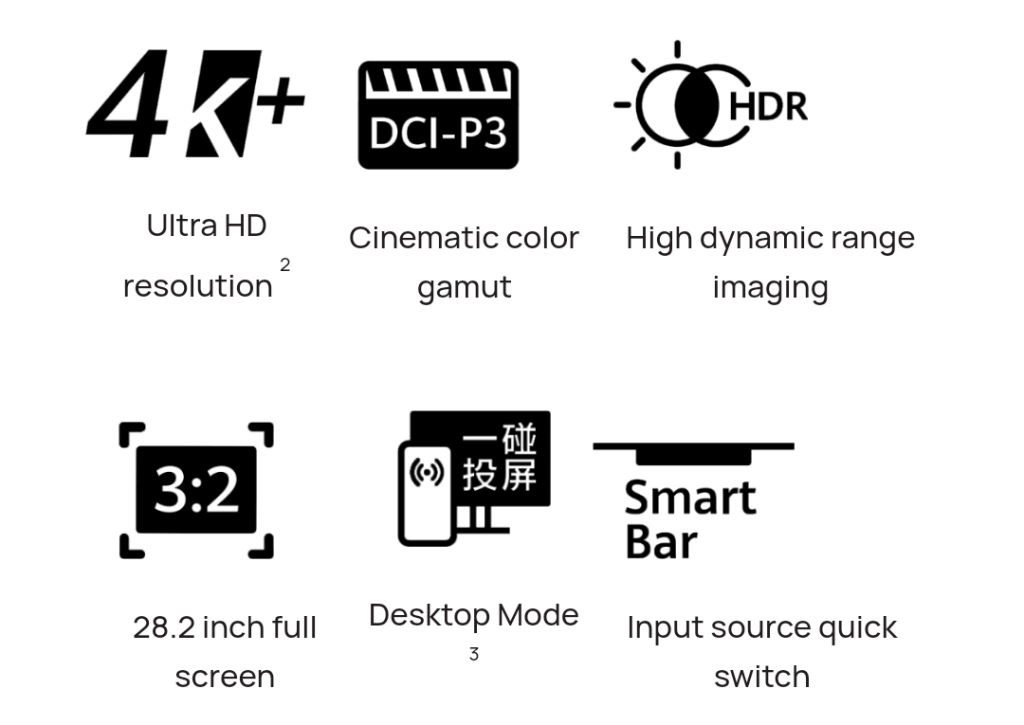 Huawei MateView Monitor Specifications