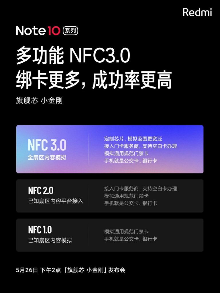 NFC 3.0 Features