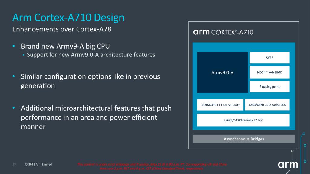 ARM Cortex-A710